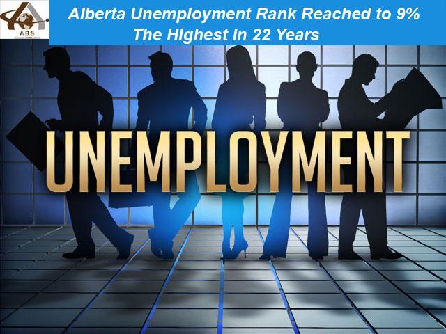 unemployment-rate-in-alberta